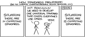 Figure 3. How Standards Proliferate