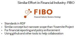 Figure 7. Similar Effort in Financial Industry